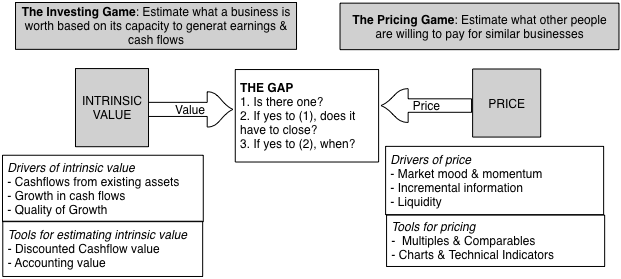 price-vs-value-really-simple-picture