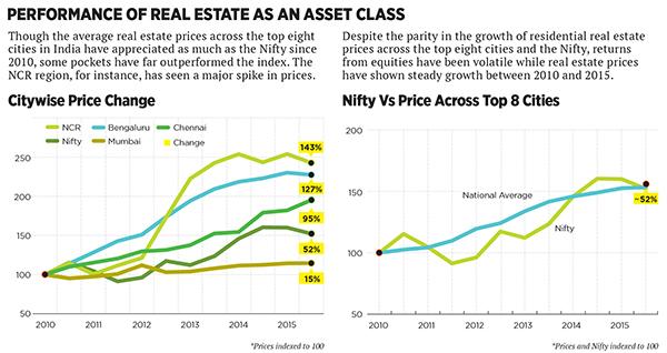img_86711_real_estate_asset_class
